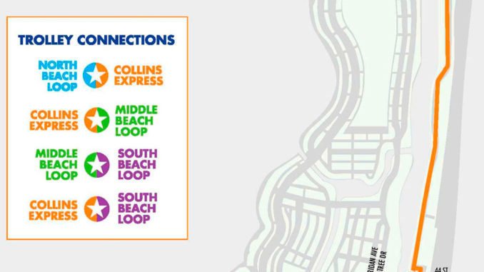 Route Maps For Miami Beach Free Trolley Service